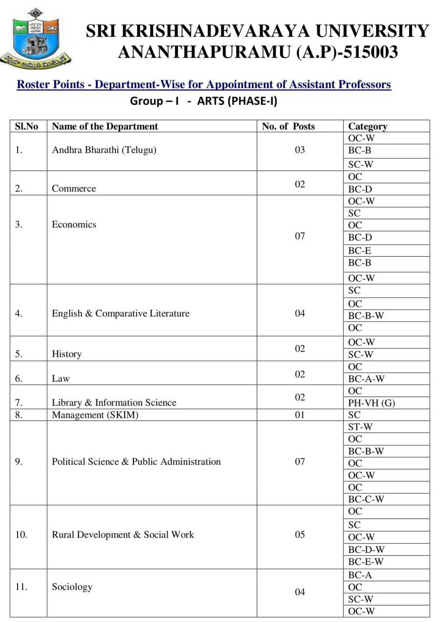 PDF SKU-Asst Professors Notification 2018-02.jpg