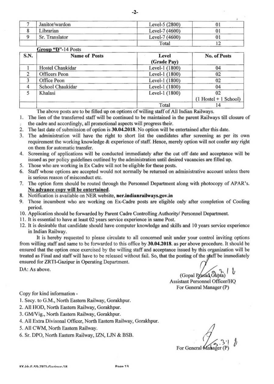 north-eastern-railway-26-sr-clerk-librarian-other-post-advt-details-application-form-2.jpg