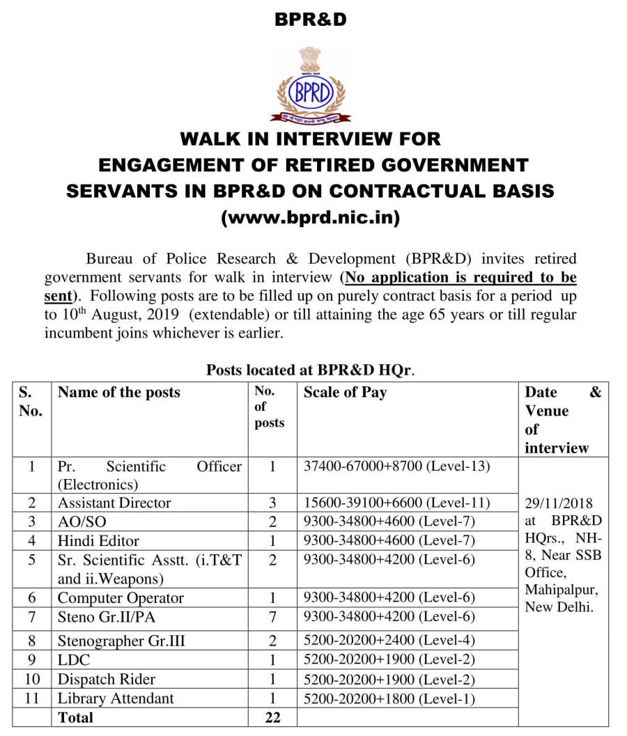 WALK IN INTERVIEW FOR ENGAGEMENT OF RETIRED GOVERNMENT OFFICIALS ON CONTRACT BASIS.-01