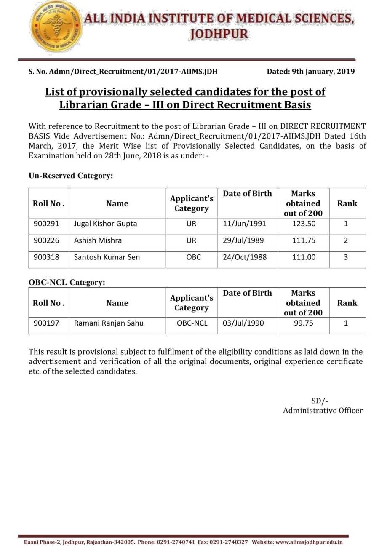 Result of Librarian Grade - III-1