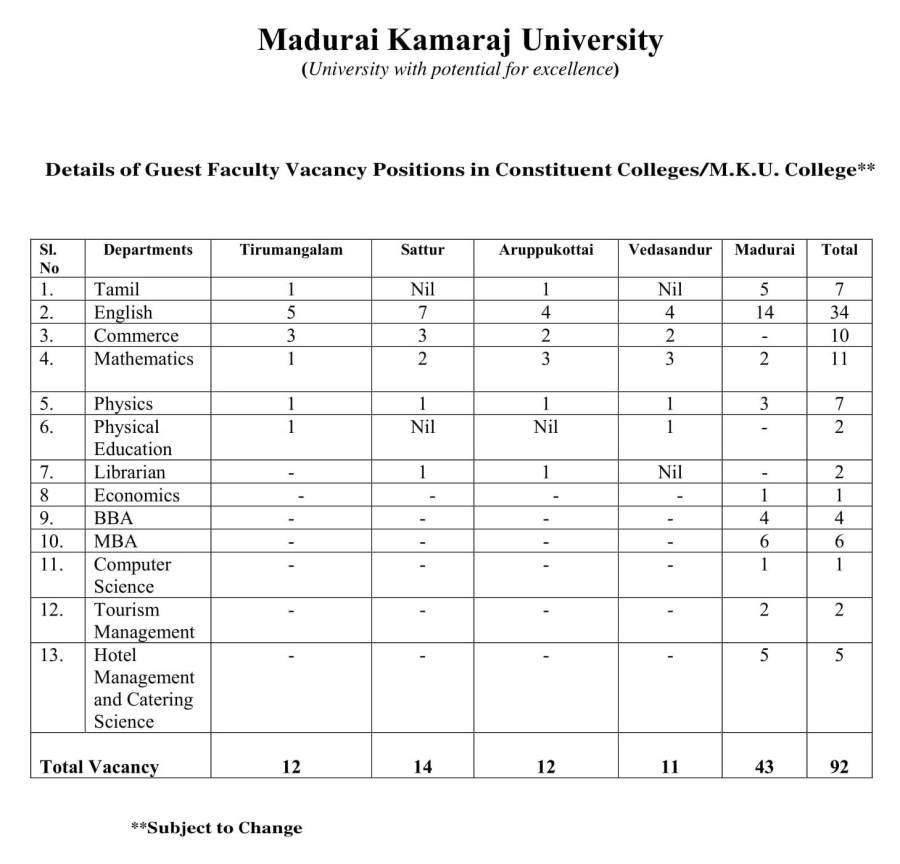 GUEST FACULTY – WALK-in-INTERVIEW -Instructions and Application-2.jpg