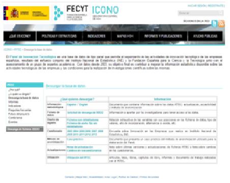 Panel de Innovación Tecnológica (PITEC)
