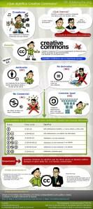 Licencias_CC_infografia