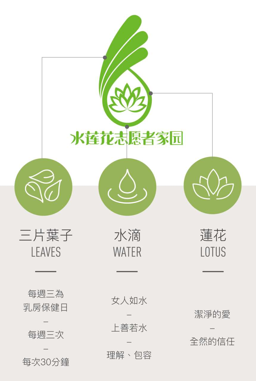 水莲花logo介紹