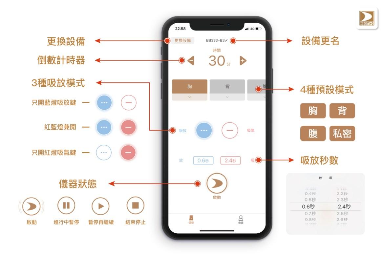 App說明