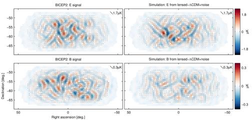 Polarizzazione radiazione di fondo cosmico