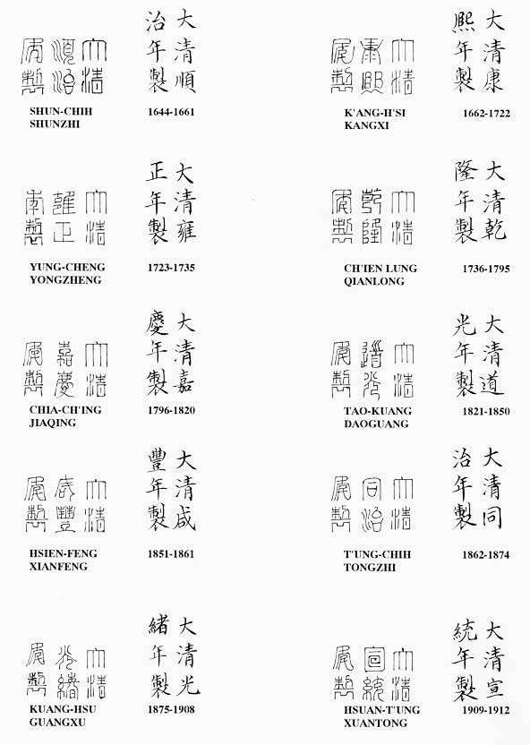 chinese reign marks