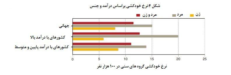%d9%86%d8%b1%d8%ae-%d8%ae%d9%88%d8%af%da%a9%d8%b4%db%8c-%d8%a8%d8%b1%d8%a7%d8%b3%d8%a7%d8%b3-%d8%ac%d9%86%d8%b3%db%8c%d8%aa