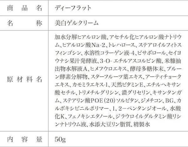 df_seibun-600x469 【ディーフラット】ニキビで悩む男性に人気の理由・口コミ・効果とは?