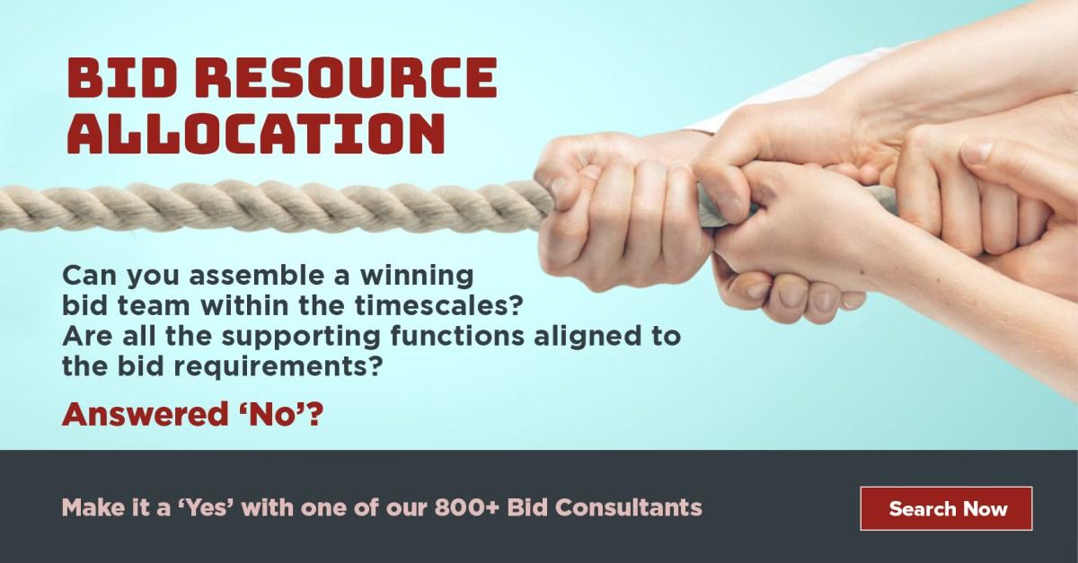 Pridelenie zdrojov ponuky