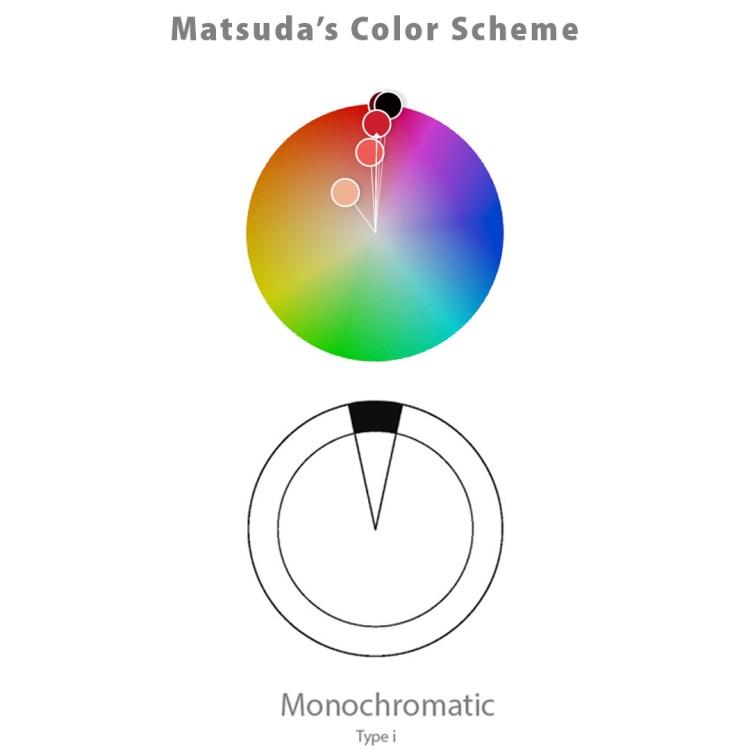 Kolory ze zdjęcia 1 i odpowiednik Matsudy