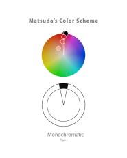 Kolory zezdjęcia 1 iodpowiednik Matsudy
