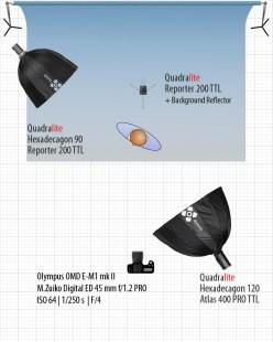 Schemat trzeciego setupu oświetleniowego
