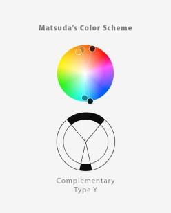 Harmonia przezanalogię zakcentem przeciwstawnym, czyli Matsuda Type Y