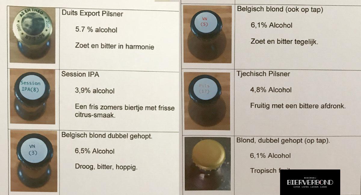 Bierdeckel Juli 2017 - Brauerei Bierverbond Amsterdam