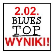 2 lutego wyniki Blues Top 2012