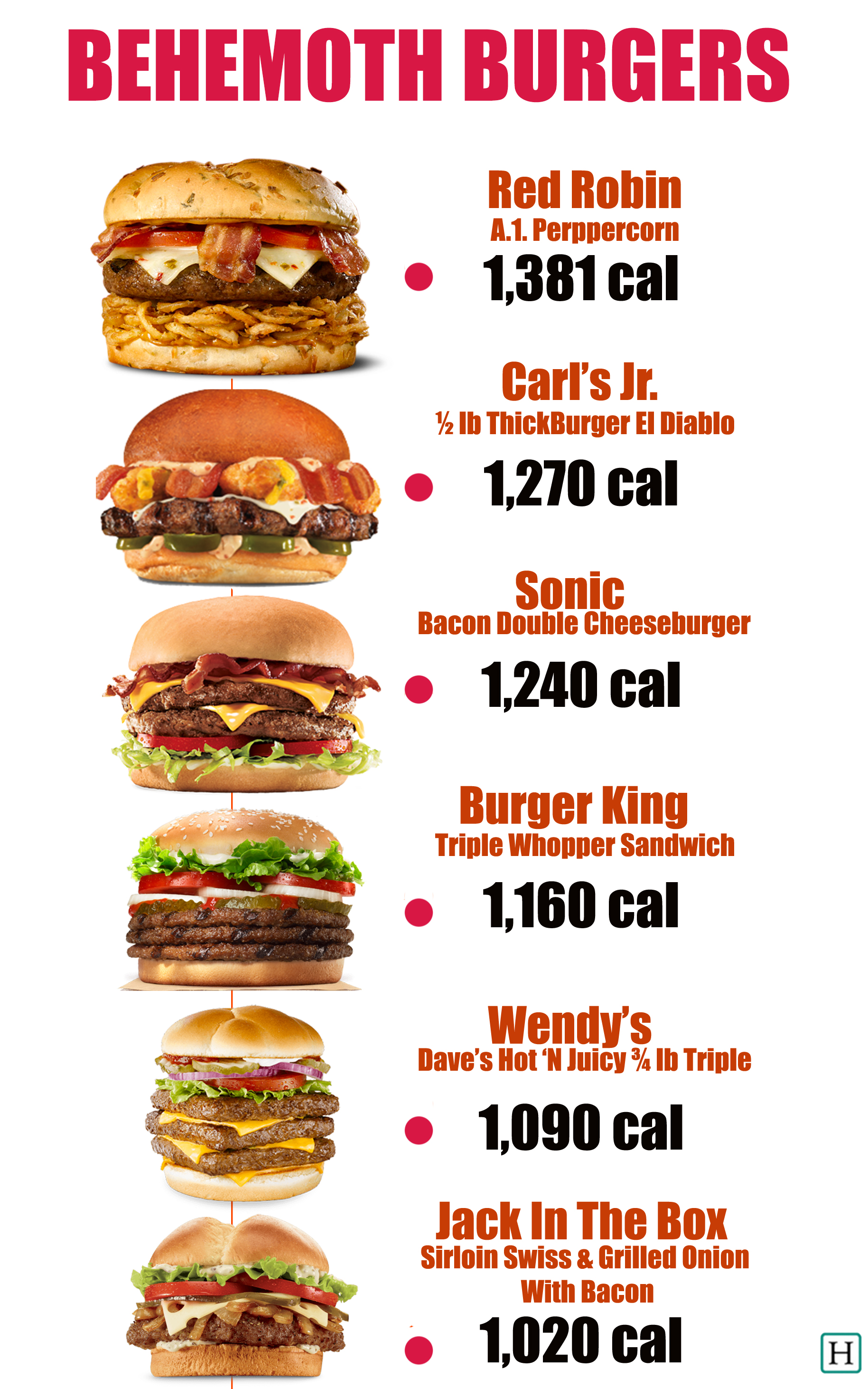 These Monster Fast Food Burgers Have More Than 1 000