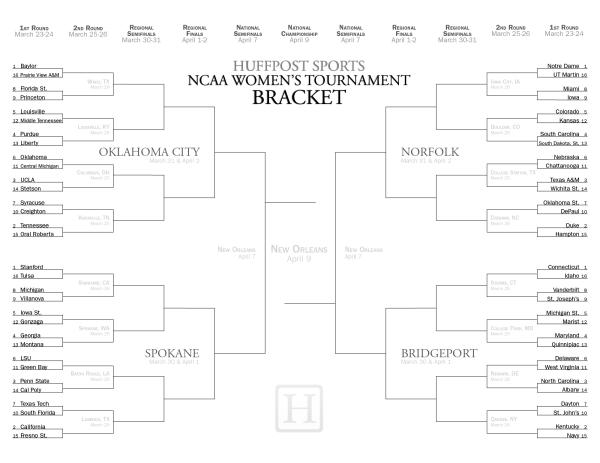 NCAA Women's Bracket 2013: PRINTABLE Tournament Field For ...