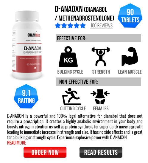 dianabol steroids pros and cons