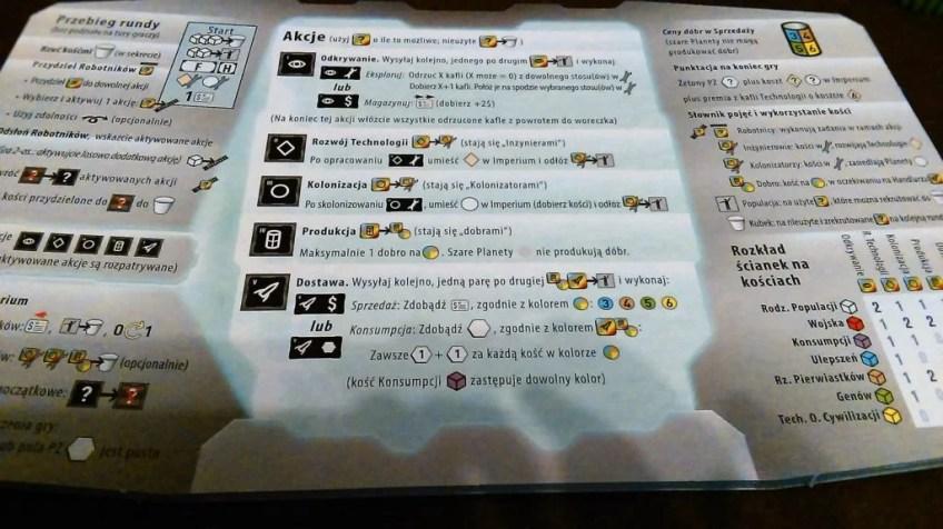 Tutaj mamy zasłonki graczy wraz z przypomnieniem najważniejszych elementów gry. Zasłaniając się tym rzucamy kośćmi tak, aby nie zauważył przeciwnik.