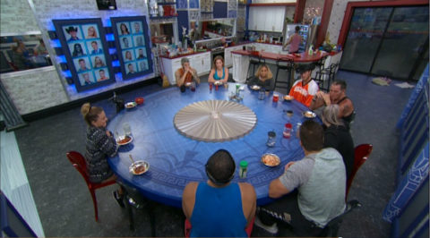 Big Brother 19 Poll: Who is Your Favorite HG? - Week 6 (POLL)