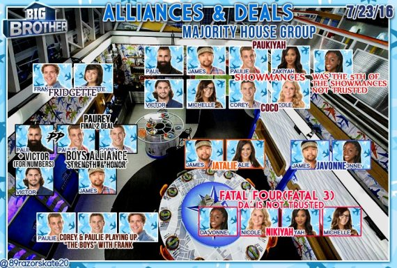 Big Brother 18 alliance chart, courtesy of 89RazorSkate20