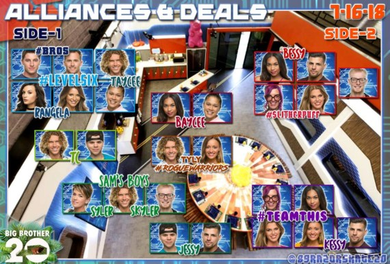 Big Brother 20 Alliance Week 3