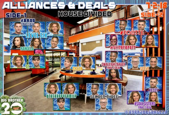 Big Brother 20 Alliance