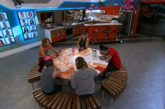 Big Brother 20 Final Five