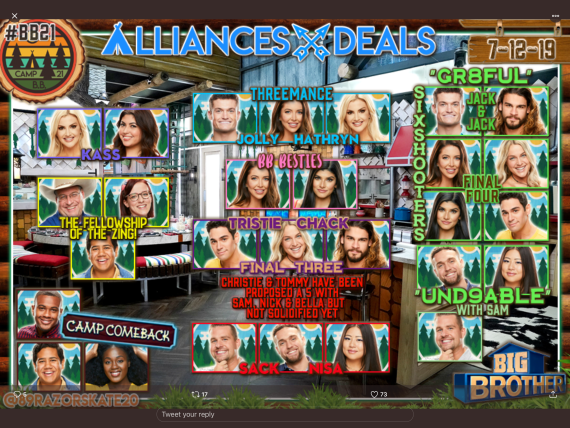 Big Brother 21 Alliances