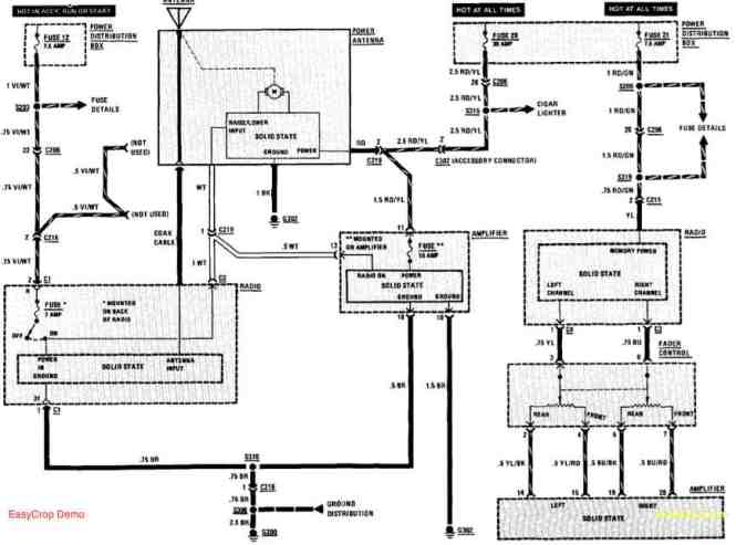 2002 bmw x5 stereo wiring diagram wiring diagram bmw e30 wiring diagram wire