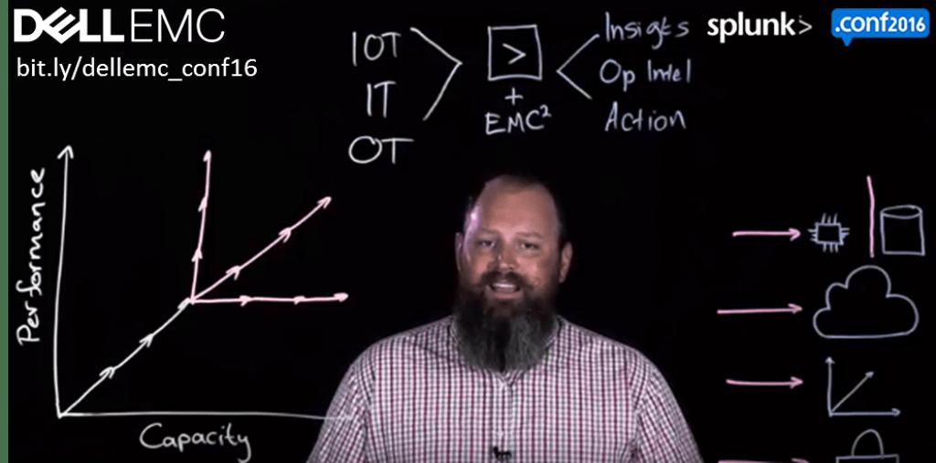Why Dell EMC for Splunk…a Light Board