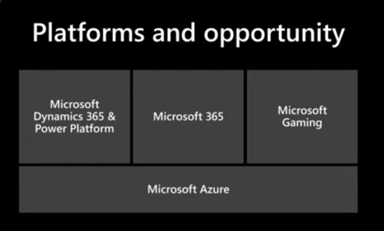 Microsoft Build 2019: Day 1 recap - Big Data Beard