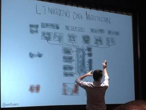 Jay Kreps Kafka LinkedIn Architecture