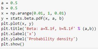 beta distribution using python