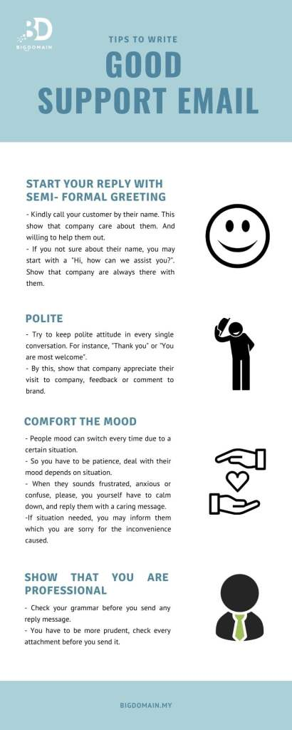 What does a Good Support Email look like? (Infographic) 1