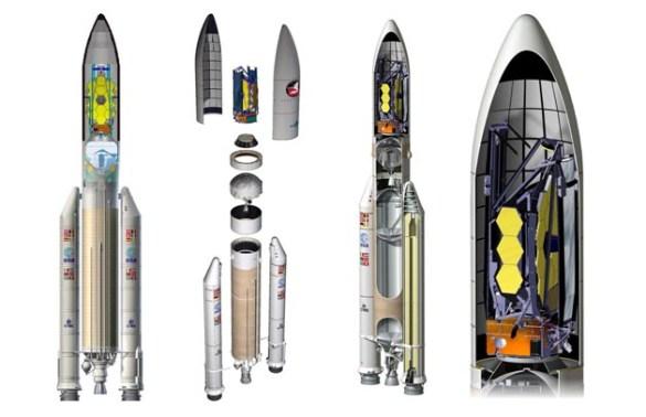 জেমস ওয়েব স্পেস টেলস্কোপ যেভাবে গুটিয়ে থাকবে Ariane 5 রকেটের মধ্যে