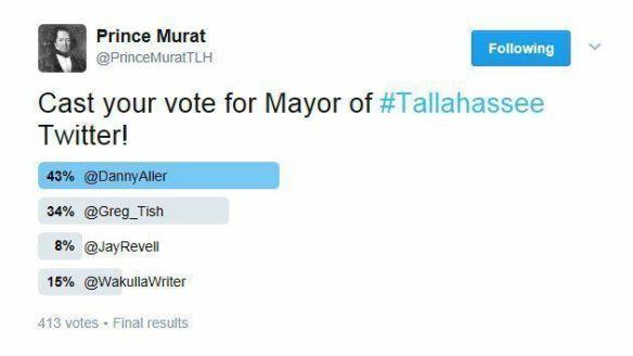 Twitter Mayor