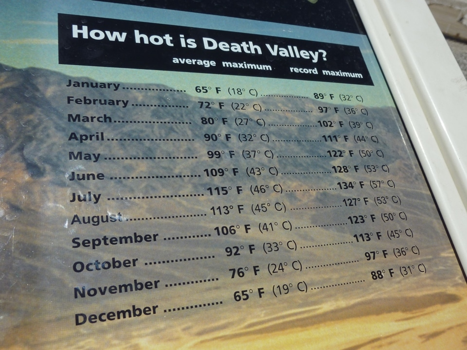 Death Valley temperatures throughout the year
