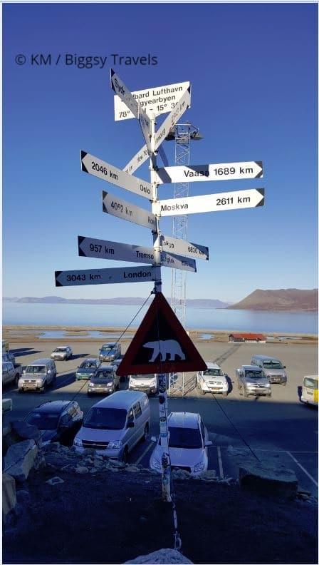 Svalbard airport sign