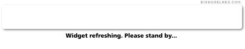 Romanian European Macramé & Point Lace & Crochet. Get yours at bighugelabs.com