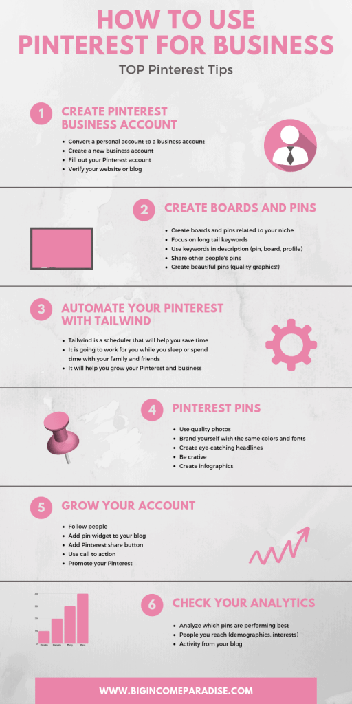 How-to-use-Pinterest-for-Business-