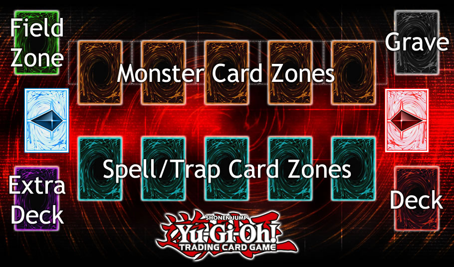 How To Play Yu Gi Oh The Absolute Basics Big Orbit Games