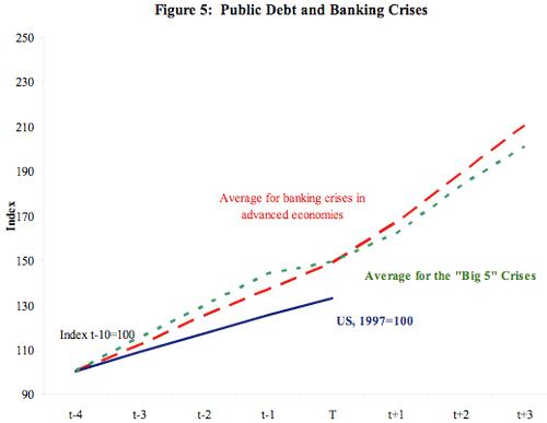 Public_debt