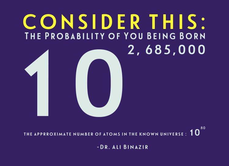 Probability-of-You-Being-Born-
