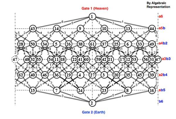 GateConstruction copy