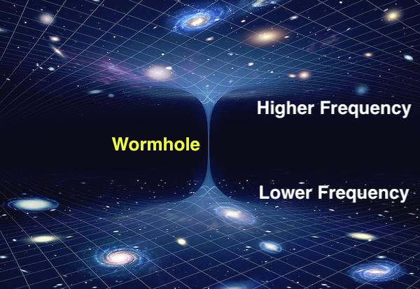 Resultado de imagen para HOLY GRAIL warmhole