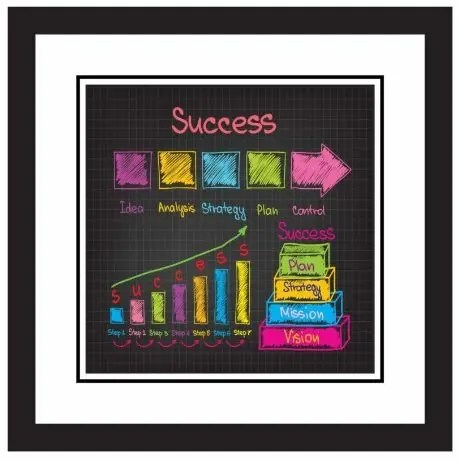 Quotations for office wall decor