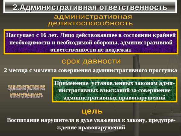 Презентация quotАдминистративное правонарушение и