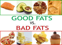 """There are """"good fats"""" and there are """"bad fats"""".  Which do you eat more of?"""